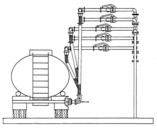 Bottom Loading Arm Diagram