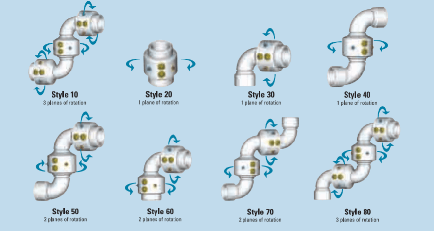 OPW Swivel Joint Styles